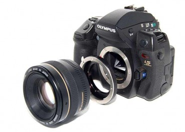 相机机身附件